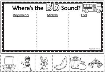 Where's the Sound?
