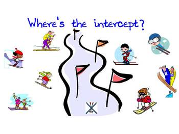 Where's the x and /or y intercept? smartboard game
