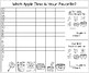 Which Apple Item / Food is Your Favorite? Graph
