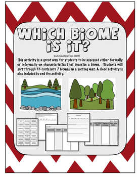 Which Biome is it?  Sorting Activity