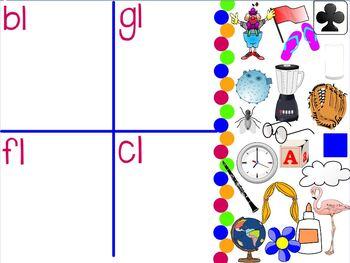 Which Blend?  Flipchart -3 Sets:  ch,sh,th,wh / gl,cl,bl,fl  /  br, cr, tr, dr