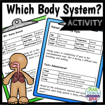 Which Body System?