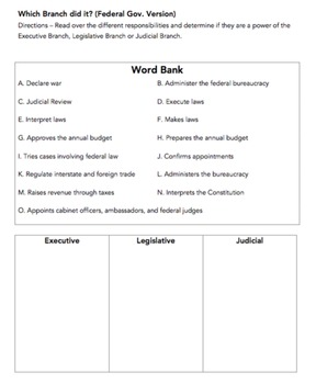Which Branch Did It: Separation of Powers BUNDLE (Fed & VA) VA SOL CE. 6a-b 7a