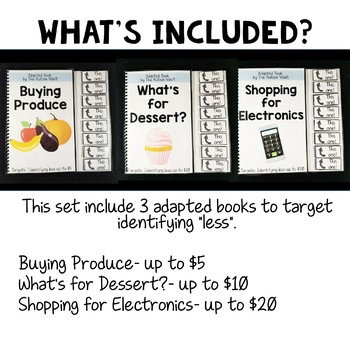 Which Costs Less? Comparing Money Interactive Books