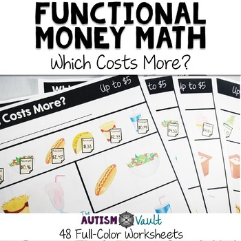 Which Costs More? Worksheets