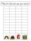 Which Eric Carle book was your favorite? Survey for Week 1