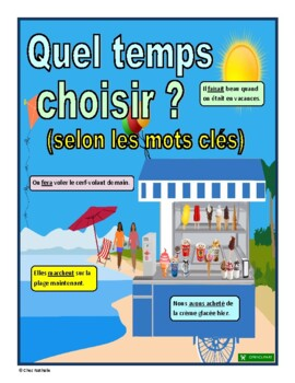 Which French Verb Tense? (based on key words)