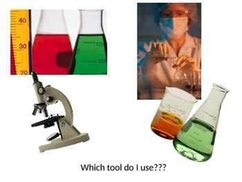 Which Lab Tool Do I Use?  Review or Beginning of the Year Activity