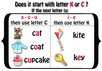 Which Letter Do I use?  K or C?