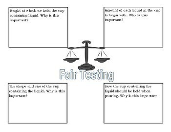 Which Liquid Will Pour the Fastest?A Scientific Investigation on Fair Testing