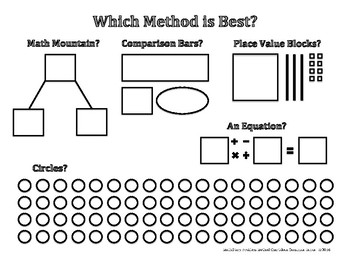 Which Method is Best? Math Story Problem Resource