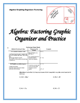 Which Method of Factoring: Cheat Sheet and Practice Problems