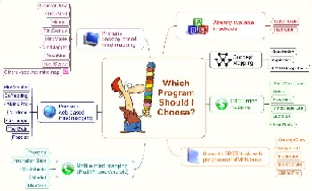 Which Mind Mapping Program Should I Use?