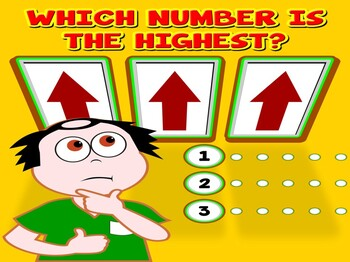Which Number is the Highest?