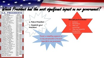 Which President had the greatest impact on American Government?
