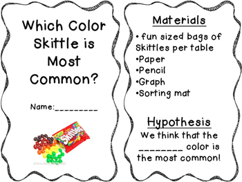 Which Skittle color is Most common? Science Fair Investigation
