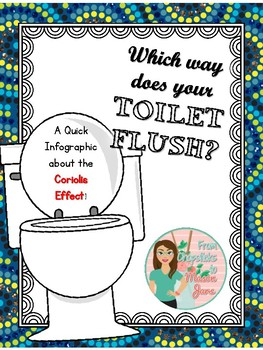 Which Way Does Your Toilet Flush - The Coriolis Effect