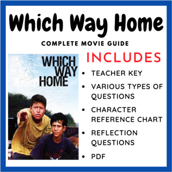 Which Way Home - Complete Documentary Guide