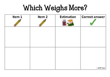 Which Weighs More? Provocation Sheet