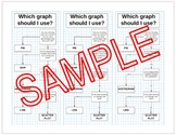 WHICH GRAPH SHOULD I USE? - Graphing - Math - Science - Interactive Notebook