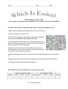 Which is Easier? Periodic Table Activity