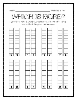Which is More, Which is Less? Comparing Numbers 0-10