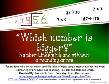 Which number is bigger? A unique number line for comparing
