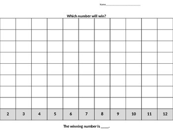 Which number will win? 1-12 Addition Graphing
