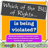 Bill of Rights & Current Events: Which of the Bill of Rights is being violated?