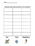 Which pet.. fur, fins,feather?