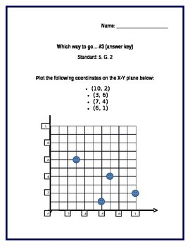 Which way to go- coordinates, ordered pairs, graphing, x-y