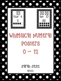 Whimsical Numeral Posters