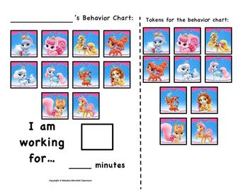 Whisker Haven Palace Pets Token Behavior Chart!