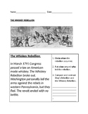 Whiskey Rebellion Study Guide