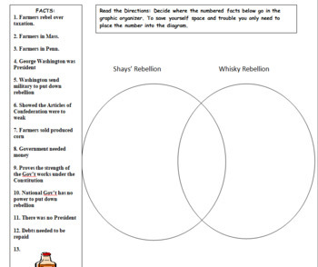 Whiskey vs Shays' Rebellion Reading Analysis (and Questions)