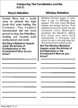 Whisky Rebellion V. Shay's Rebellion: Articles V Constiution
