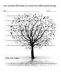 Whitacre TED Talks Worksheet
