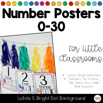 White & Bright Polka Dots Number Posters 0-30