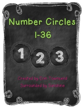 White Chalkboard Number Circles 1-36