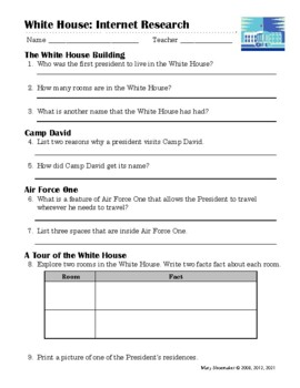 White House FAQS: Internet Research