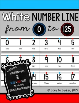 White Number Line (0-125) with Number Names {Blue & Red Dots}