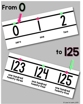 White Number Line (0-125) with Number Names {Green & Pink Dots}