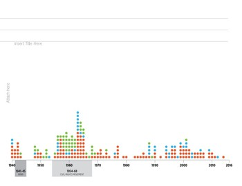 White Supremacy and Confederate Monuments Timeline Activity