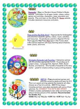 50+ Interactive Websites Reviewed: Grades K-8