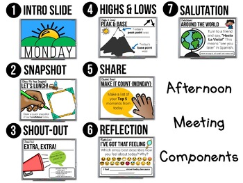 Afternoon Meeting | Google Classroom | Distance Learning | Back to School