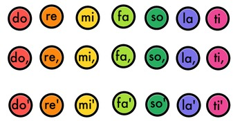 Whiteboard Solfa/Tone Ladder with moveable coloured solfa dots