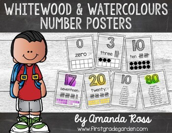 Whitewood & Watercolours Number Posters
