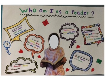 Who Am I As A Reader?~Reading Life activities & a Reading Celebration Craftivity