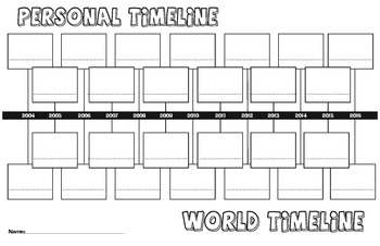 Personal Vs. World Timeline!