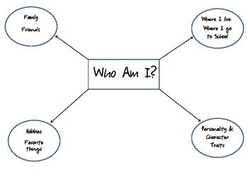 Who Am I Web